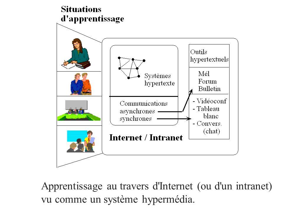 Apprentissage au travers d'Internet (ou d'un intranet) vu comme un système hypermédia.