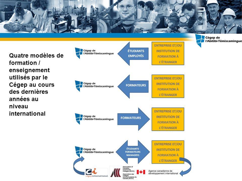 Quatre modèles de formation / enseignement utilisés par le Cégep au cours des dernières années au niveau international