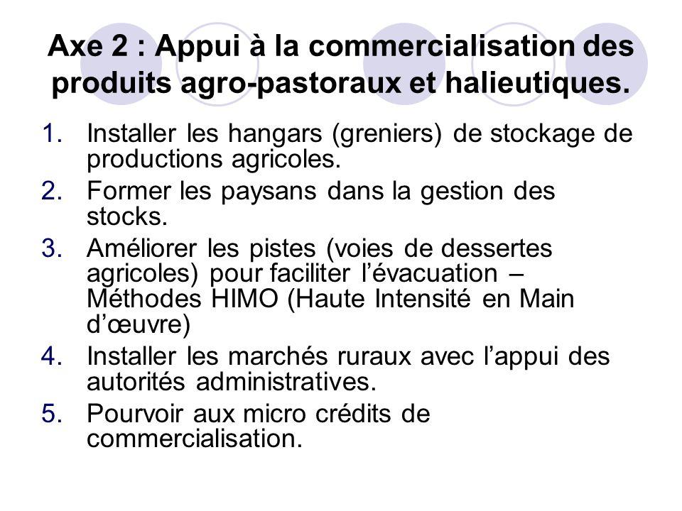 Axe 1 : Appui à la production agro- pastorale et halieutique.