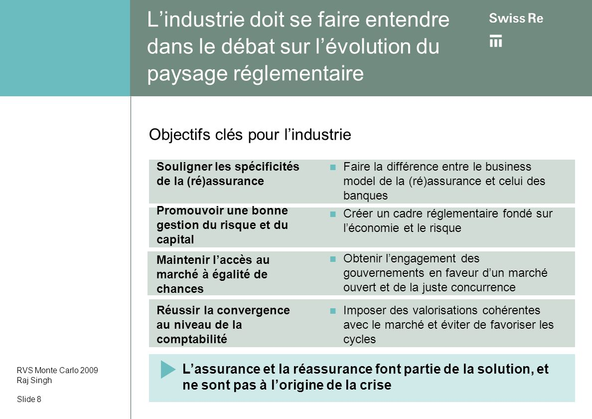 Lindustrie doit se faire entendre dans le débat sur lévolution du paysage réglementaire Souligner les spécificités de la (ré)assurance Faire la différ