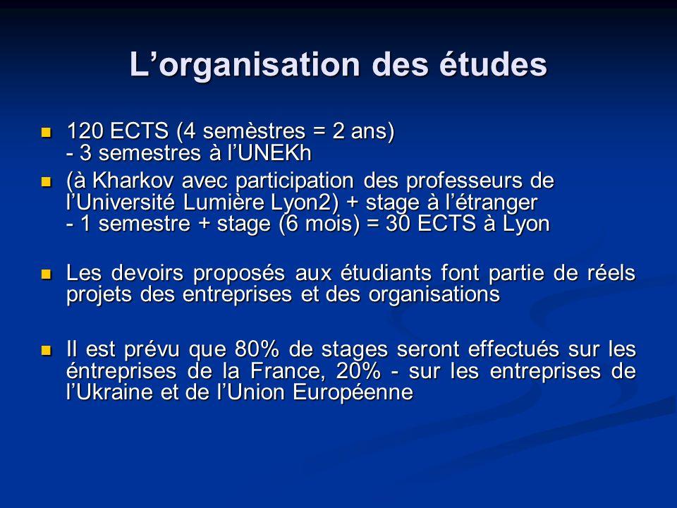 Lorganisation des études 120 ECTS (4 semèstres = 2 ans) - 3 semestres à lUNEKh 120 ECTS (4 semèstres = 2 ans) - 3 semestres à lUNEKh (à Kharkov avec participation des professeurs de lUniversité Lumière Lyon2) + stage à létranger - 1 semestre + stage (6 mois) = 30 ECTS à Lyon (à Kharkov avec participation des professeurs de lUniversité Lumière Lyon2) + stage à létranger - 1 semestre + stage (6 mois) = 30 ECTS à Lyon Les devoirs proposés aux étudiants font partie de réels projets des entreprises et des organisations Les devoirs proposés aux étudiants font partie de réels projets des entreprises et des organisations Il est prévu que 80% de stages seront effectués sur les éntreprises de la France, 20% - sur les entreprises de lUkraine et de lUnion Européenne Il est prévu que 80% de stages seront effectués sur les éntreprises de la France, 20% - sur les entreprises de lUkraine et de lUnion Européenne