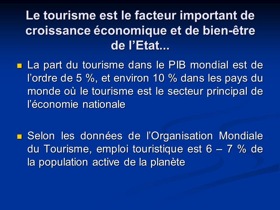 Le tourisme est le facteur important de croissance économique et de bien-être de lEtat...
