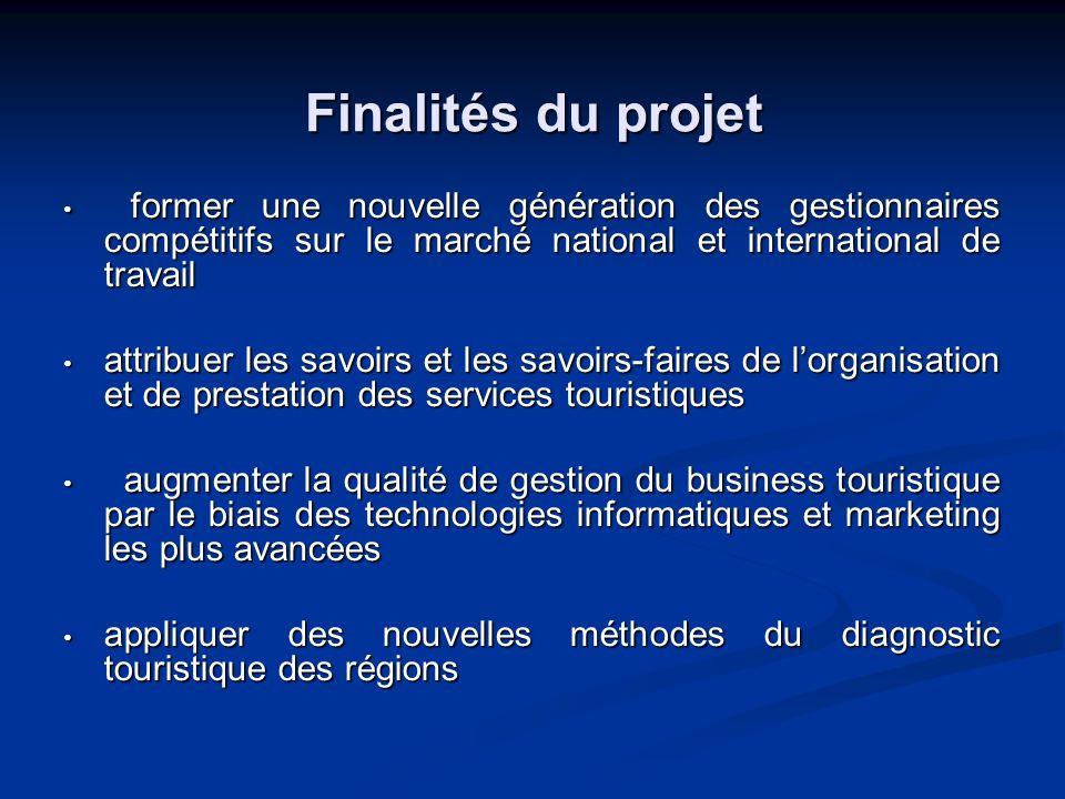 Intérêt réciproque de coopération Organisation des projets à long terme de la coopération des enseignants français et ukrainiens et des étudiants.