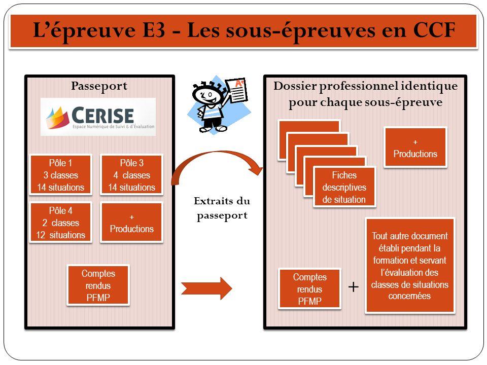 Dossier professionnel identique pour chaque sous-épreuve Passeport Lépreuve E3 - Les sous-épreuves en CCF Fiches Pôle 1 3 classes 14 situations Pôle 1