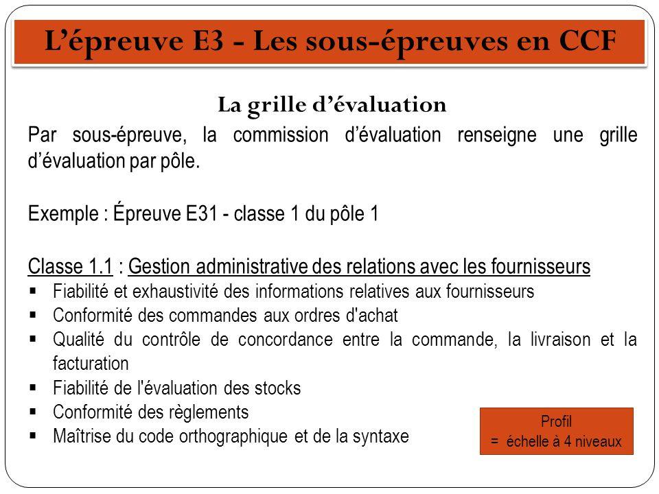 Lépreuve E3 - Les sous-épreuves en CCF La grille dévaluation Par sous-épreuve, la commission dévaluation renseigne une grille dévaluation par pôle. Ex