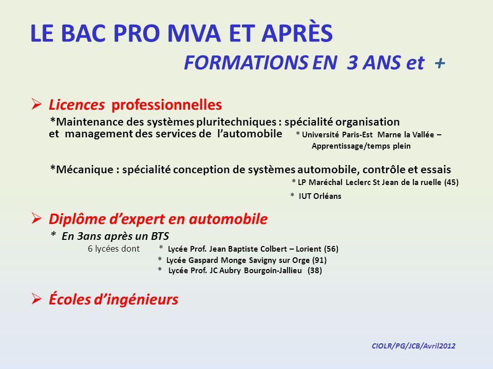 LE BAC PRO MVA ET APRÈS FORMATIONS EN 3 ANS et + Licences professionnelles *Maintenance des systèmes pluritechniques : spécialité organisation et mana