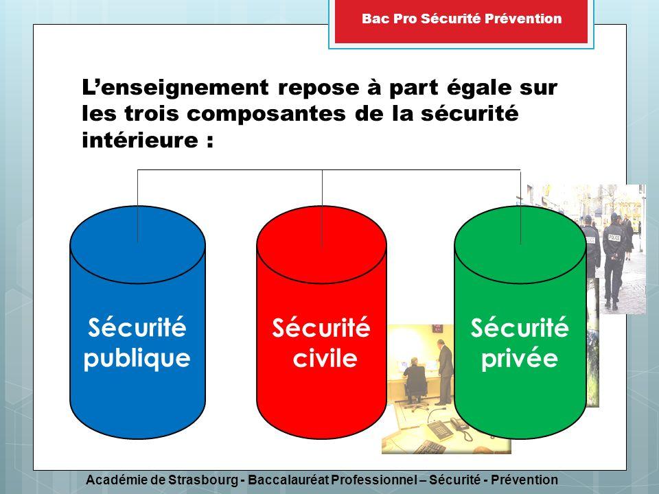 Académie de Strasbourg - Baccalauréat Professionnel – Sécurité - Prévention Bac Pro Sécurité Prévention Sécurité publique Sécurité civile Sécurité pri