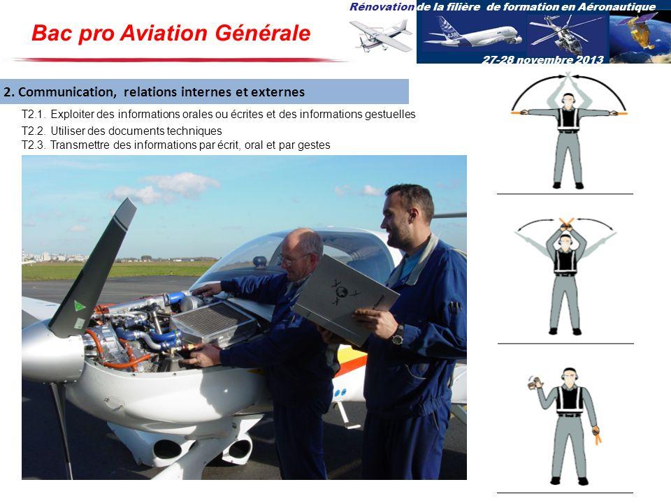 Rénovation de la filière de formation en Aéronautique 27-28 novembre 2013 2. Communication, relations internes et externes T2.1. Exploiter des informa
