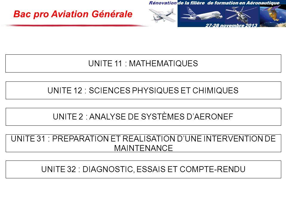 Rénovation de la filière de formation en Aéronautique 27-28 novembre 2013 UNITE 11 : MATHEMATIQUES UNITE 12 : SCIENCES PHYSIQUES ET CHIMIQUES UNITE 2