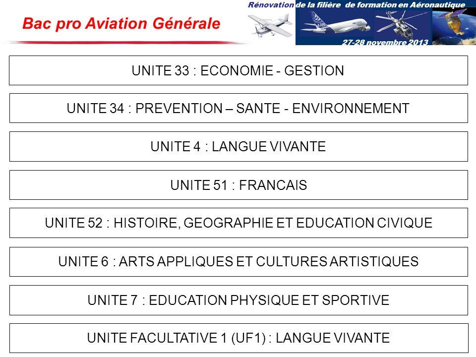 Rénovation de la filière de formation en Aéronautique 27-28 novembre 2013 UNITE 33 : ECONOMIE - GESTION UNITE 34 : PREVENTION – SANTE - ENVIRONNEMENT