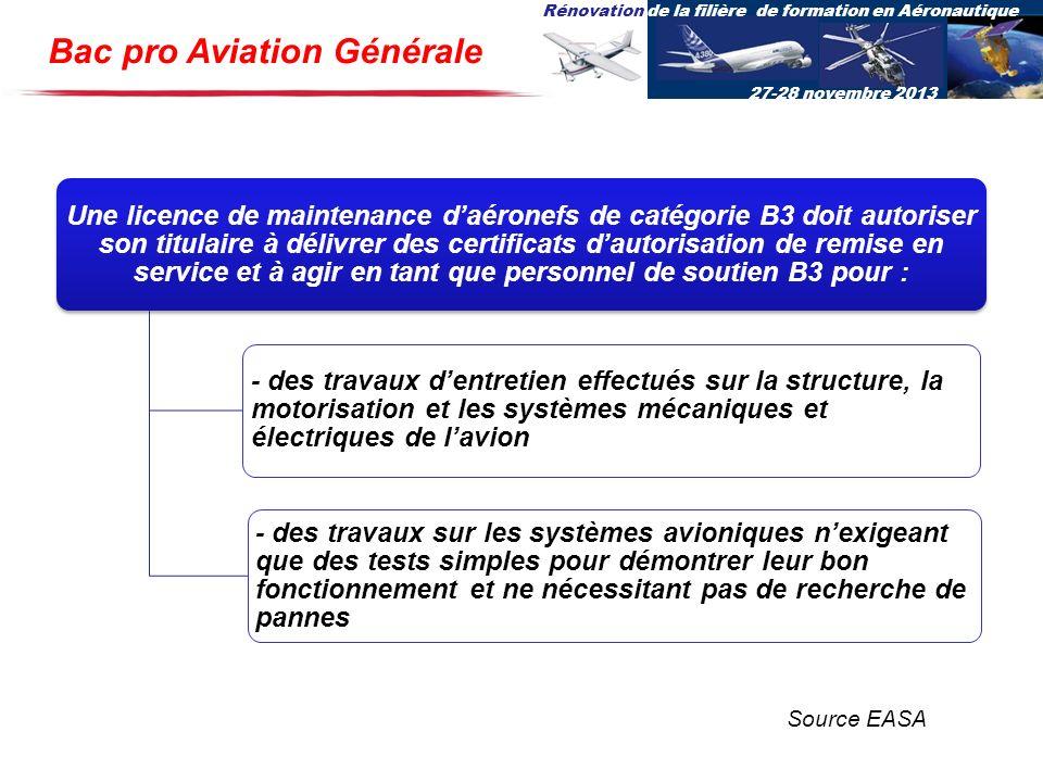 Rénovation de la filière de formation en Aéronautique 27-28 novembre 2013 Bac pro Aviation Générale Une licence de maintenance daéronefs de catégorie