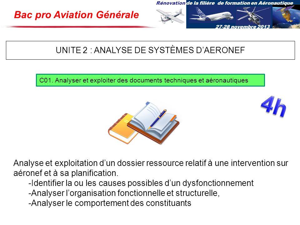 Rénovation de la filière de formation en Aéronautique 27-28 novembre 2013 C01. Analyser et exploiter des documents techniques et aéronautiques UNITE 2