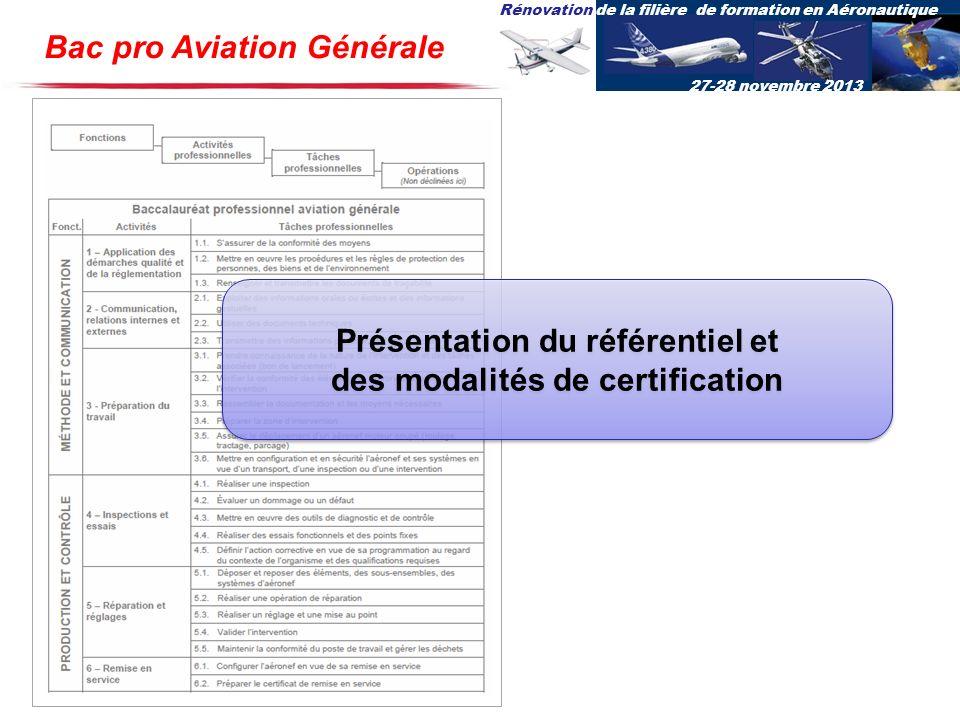 Rénovation de la filière de formation en Aéronautique 27-28 novembre 2013 Bac pro Aviation Générale Présentation du référentiel et des modalités de ce