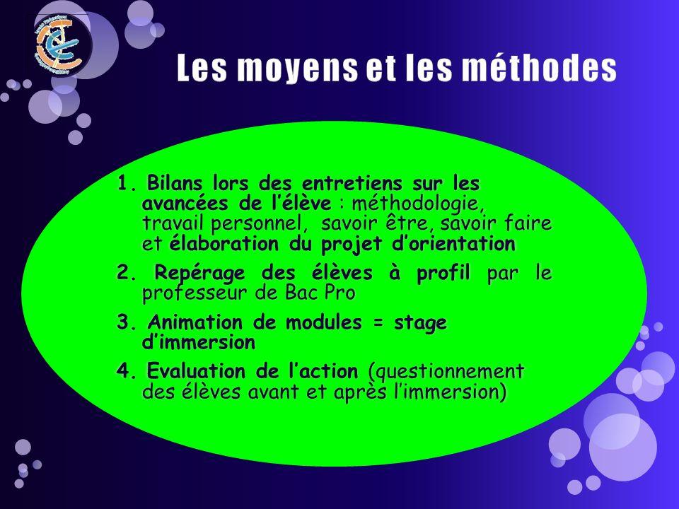 Les moyens et les méthodes 1.