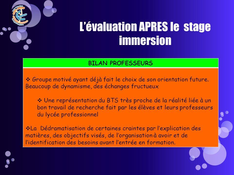 Lévaluation APRES le stage immersion BILAN PROFESSEURS Groupe motivé ayant déjà fait le choix de son orientation future.