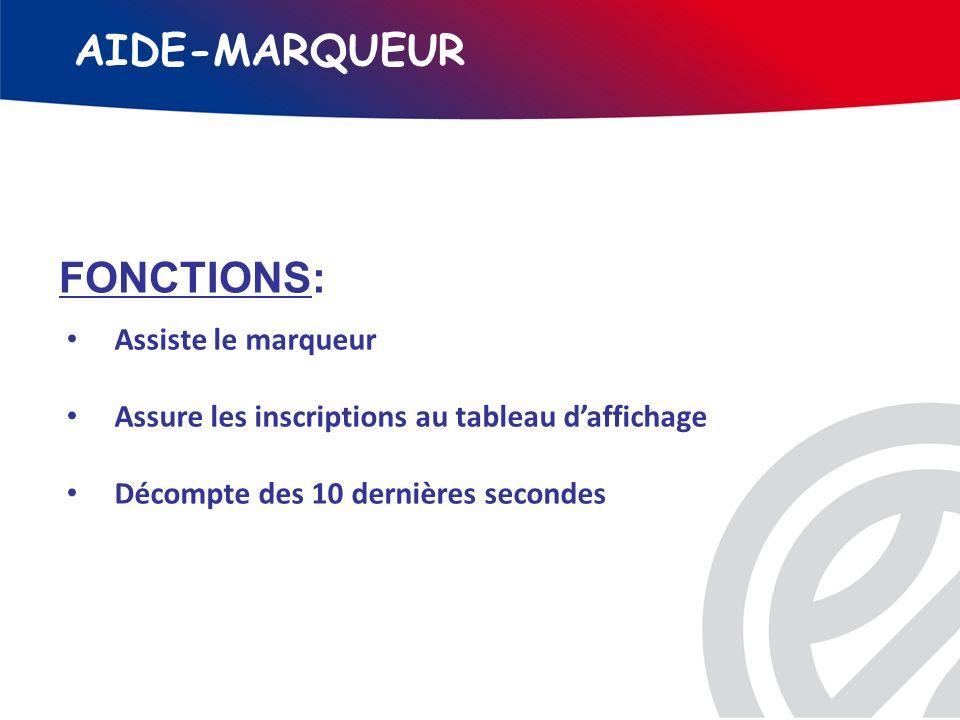 AIDE-MARQUEUR FONCTIONS: Assiste le marqueur Assure les inscriptions au tableau daffichage Décompte des 10 dernières secondes