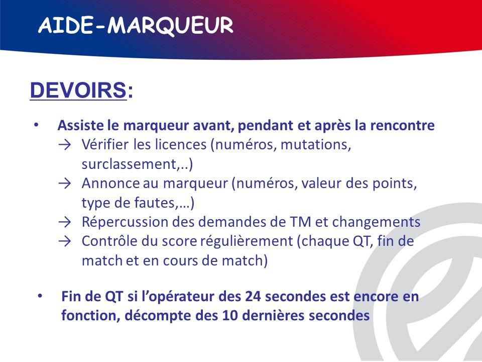 AIDE-MARQUEUR DEVOIRS: Assiste le marqueur avant, pendant et après la rencontre Vérifier les licences (numéros, mutations, surclassement,..) Annonce a