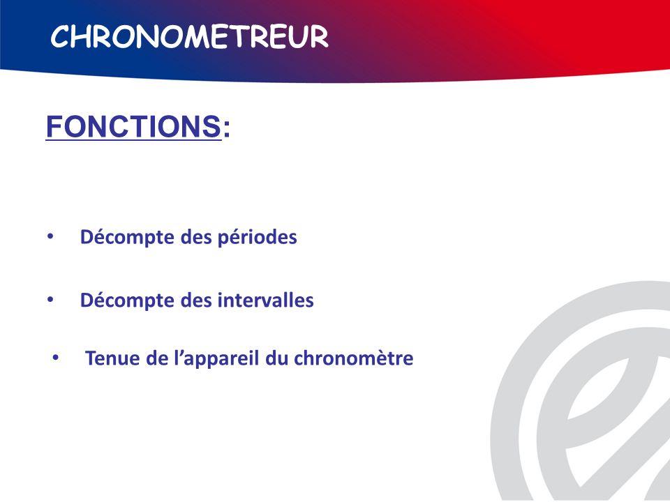 Tenue de lappareil du chronomètre FONCTIONS: Décompte des intervalles Décompte des périodes