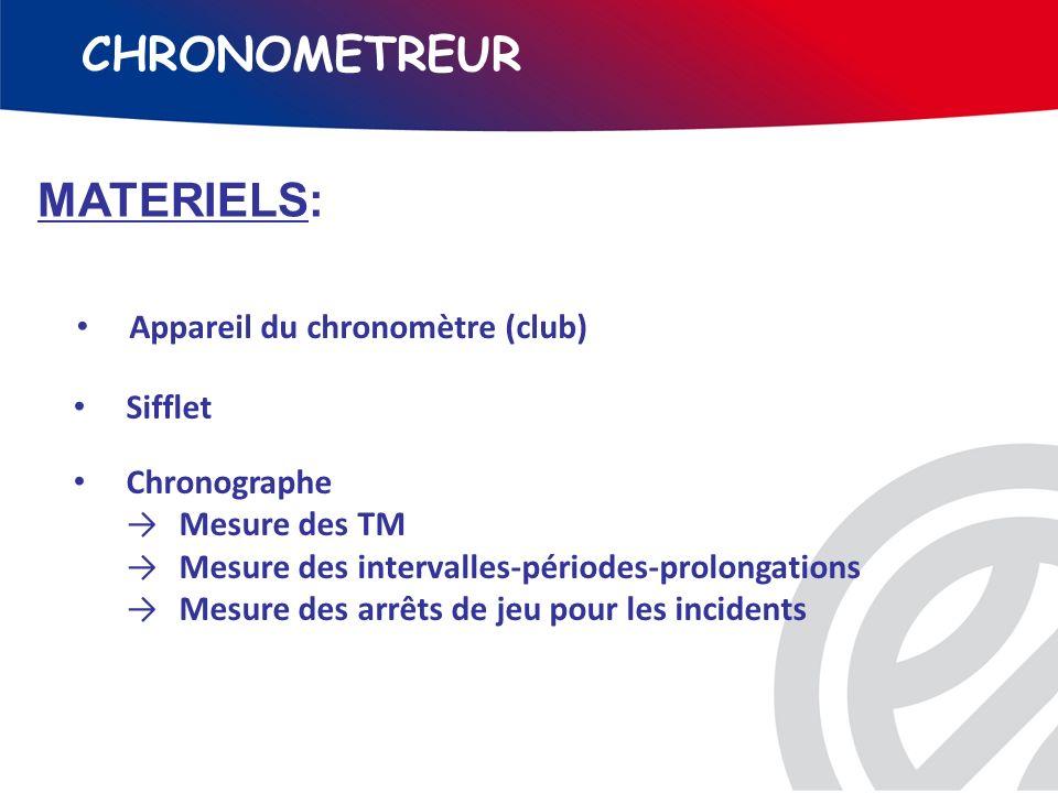 MATERIELS: Chronographe Mesure des TM Mesure des intervalles-périodes-prolongations Mesure des arrêts de jeu pour les incidents Appareil du chronomètr