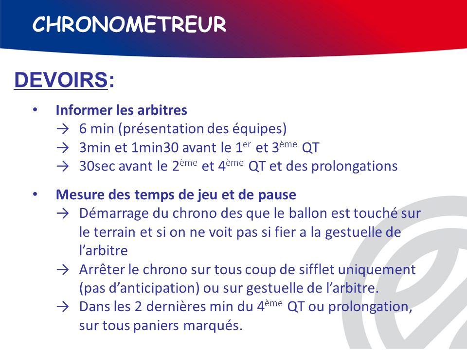 DEVOIRS: Informer les arbitres 6 min (présentation des équipes) 3min et 1min30 avant le 1 er et 3 ème QT 30sec avant le 2 ème et 4 ème QT et des prolo