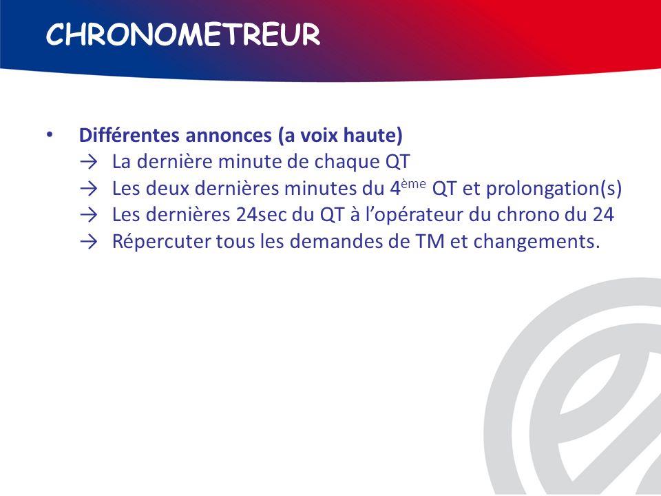 Différentes annonces (a voix haute) La dernière minute de chaque QT Les deux dernières minutes du 4 ème QT et prolongation(s) Les dernières 24sec du Q