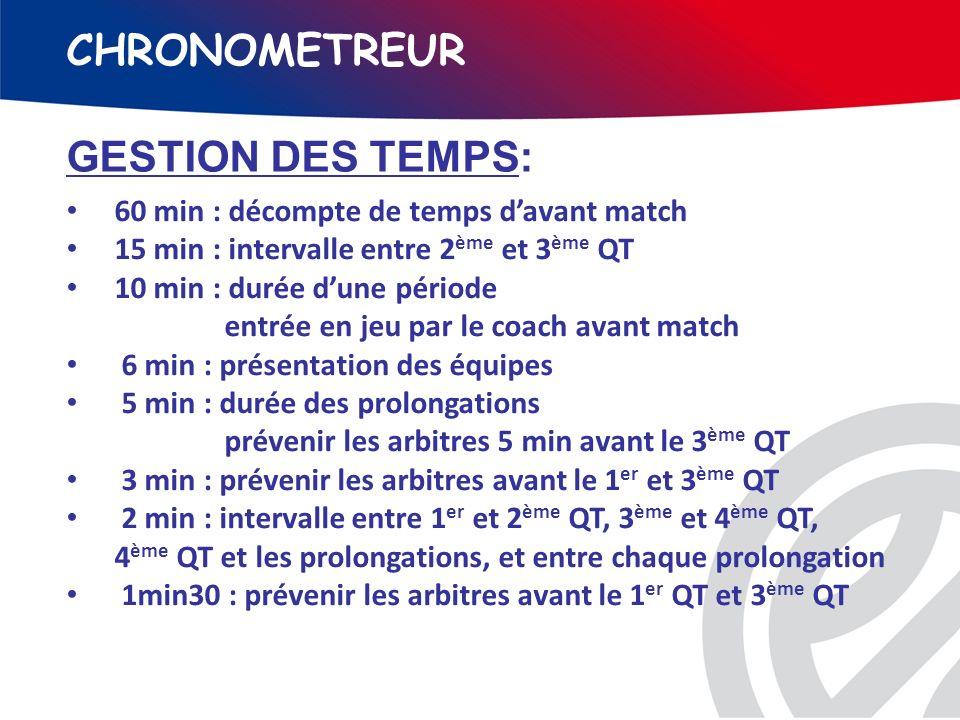 GESTION DES TEMPS: CHRONOMETREUR 60 min : décompte de temps davant match 15 min : intervalle entre 2 ème et 3 ème QT 10 min : durée dune période entré