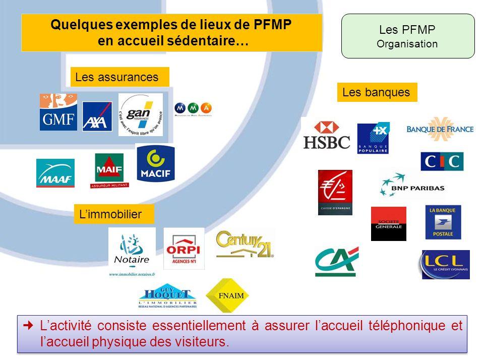 Quelques exemples de lieux de PFMP en accueil sédentaire… Lactivité consiste essentiellement à assurer laccueil téléphonique et laccueil physique des