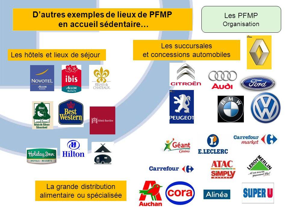 Les PFMP Organisation Dautres exemples de lieux de PFMP en accueil sédentaire… Les hôtels et lieux de séjour Les succursales et concessions automobile