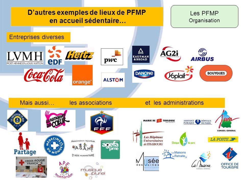 Les PFMP Organisation Dautres exemples de lieux de PFMP en accueil sédentaire… Entreprises diverses et les administrationsles associationsMais aussi…
