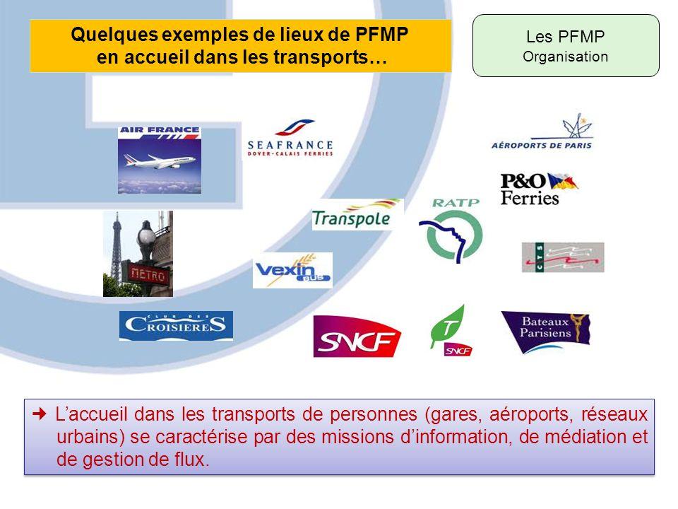 Les PFMP Organisation Quelques exemples de lieux de PFMP en accueil dans les transports… Laccueil dans les transports de personnes (gares, aéroports,