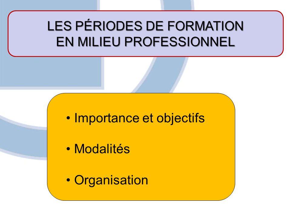 LES PÉRIODES DE FORMATION EN MILIEU PROFESSIONNEL Importance et objectifs Modalités Organisation