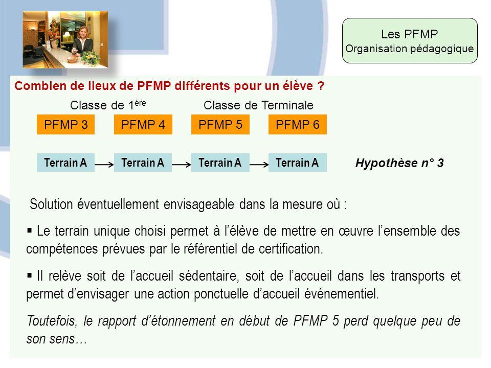 Combien de lieux de PFMP différents pour un élève ? Les PFMP Organisation pédagogique PFMP 3PFMP 4PFMP 5PFMP 6 Classe de 1 ère Classe de Terminale Ter