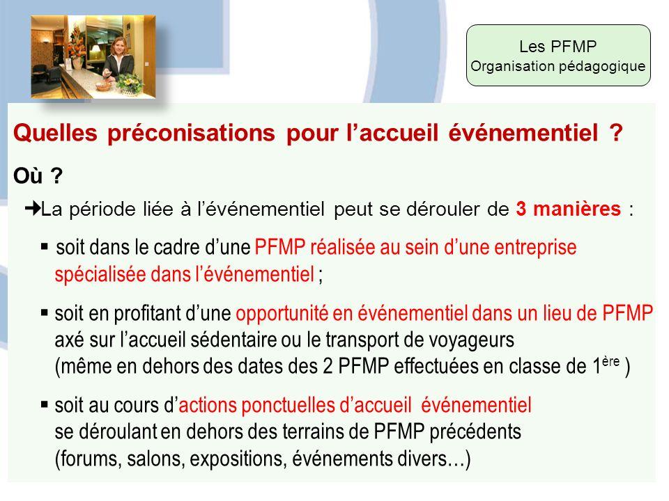 Les PFMP Organisation pédagogique Quelles préconisations pour laccueil événementiel ? Où ? La période liée à lévénementiel peut se dérouler de 3 maniè