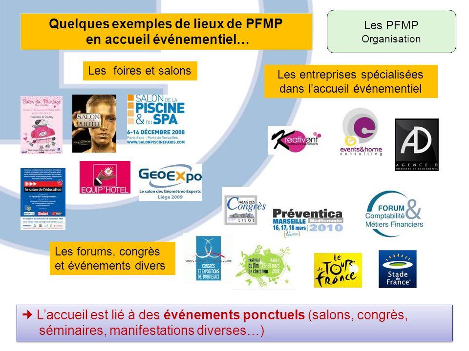 Les PFMP Organisation Quelques exemples de lieux de PFMP en accueil événementiel… Laccueil est lié à des événements ponctuels (salons, congrès, sémina