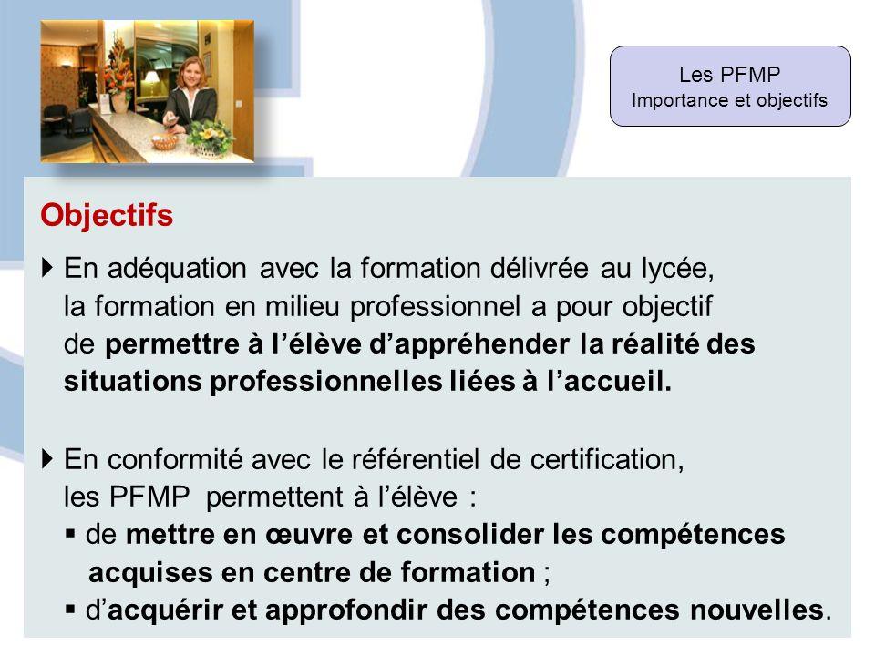 Les PFMP Importance et objectifs Objectifs Exploitation pédagogique des PFMP : Les enseignants utilisent le vécu professionnel des élèves à des fins pédagogiques : - Exposé dun élève qui fait partager son vécu au groupe classe… - Utilisation de situations professionnelles vécues et de documents collectés sur les lieux de PFMP pour construire des séquences dapprentissage… PFMP et CCF : Les PFMP servent de supports à des évaluations en CCF : Sous-épreuve E31, situation n° 1 (Diagnostic de la fonction accueil) Sous-épreuve E33, situation n° 2 (Pratique de laccueil)
