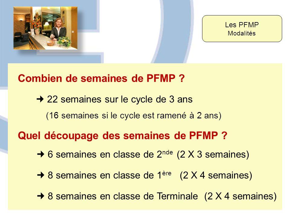 Les PFMP Modalités Combien de semaines de PFMP ? 22 semaines sur le cycle de 3 ans (16 semaines si le cycle est ramené à 2 ans) Quel découpage des sem