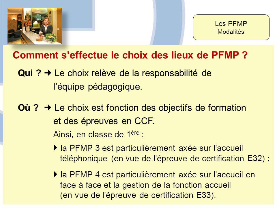 Les PFMP Modalités Comment seffectue le choix des lieux de PFMP ? Qui ? Le choix relève de la responsabilité de léquipe pédagogique. Où ? Le choix est