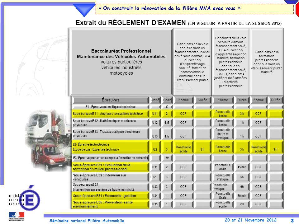 3 Séminaire national Filière Automobile 20 et 21 Novembre 2012 « On construit la rénovation de la filière MVA avec vous » Extrait du RÈGLEMENT D EXAMEN (EN VIGUEUR A PARTIR DE LA SESSION 2012)