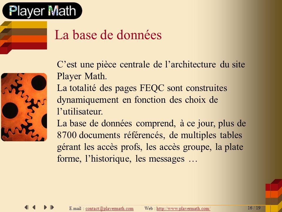 E.mail : contact@playermath.com Web : http://www.playermath.com/ Cest une pièce centrale de larchitecture du site Player Math. La totalité des pages F