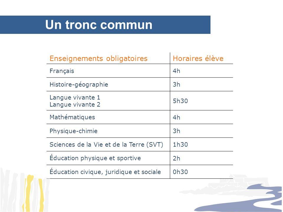 Un tronc commun Enseignements obligatoiresHoraires élève Français4h Histoire-géographie3h Langue vivante 1 Langue vivante 2 5h30 Mathématiques4h Physi