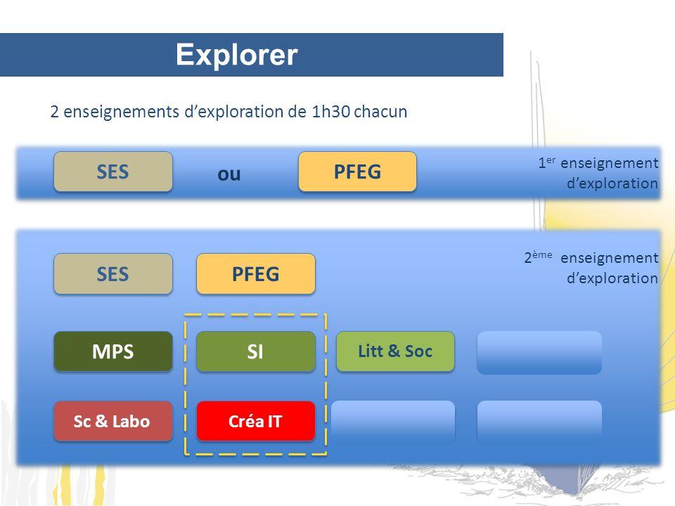 1 er enseignement dexploration 1 er enseignement dexploration Explorer 2 enseignements dexploration de 1h30 chacun SES ou PFEG 2 ème enseignement dexp