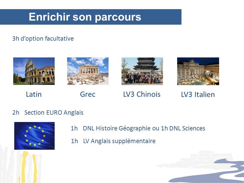 Enrichir son parcours 3h doption facultative LatinGrecLV3 Chinois LV3 Italien 2hSection EURO Anglais 1hDNL Histoire Géographie ou 1h DNL Sciences 1hLV