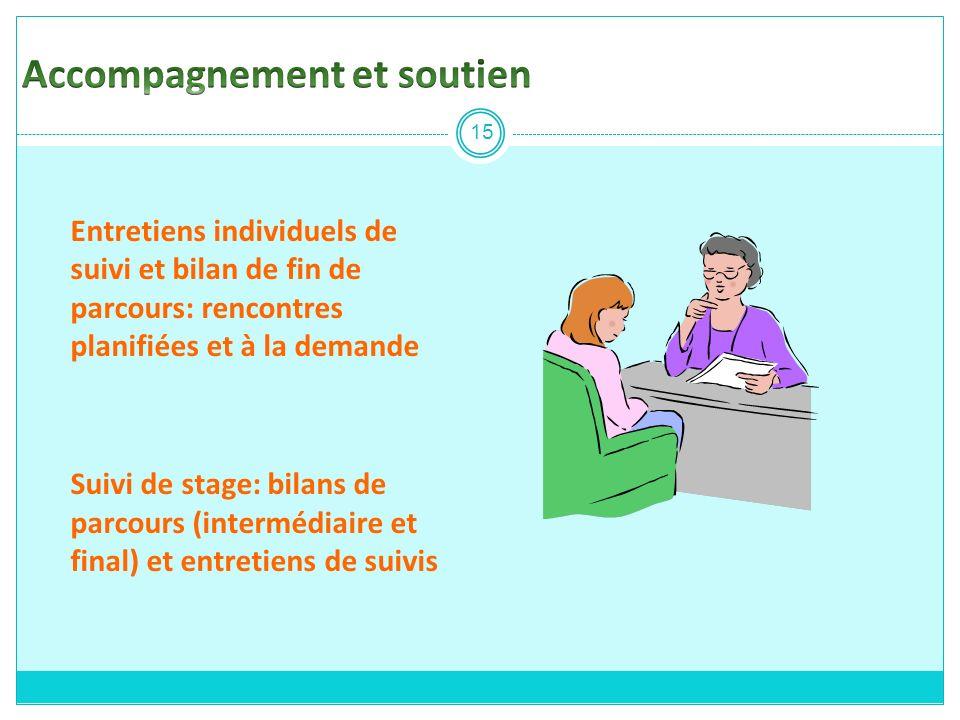 Entretiens individuels de suivi et bilan de fin de parcours: rencontres planifiées et à la demande Suivi de stage: bilans de parcours (intermédiaire e