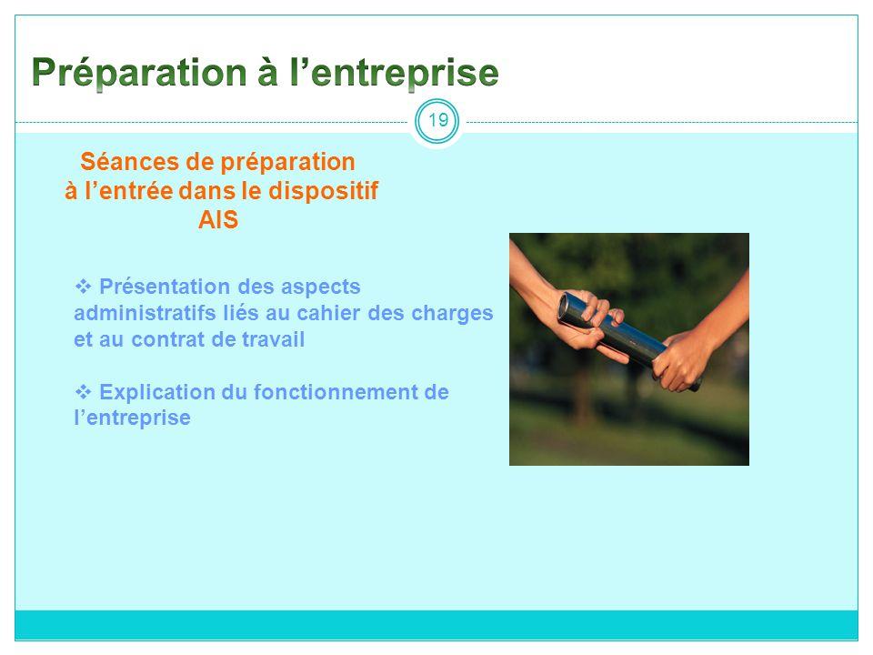 Séances de préparation à lentrée dans le dispositif AIS 19