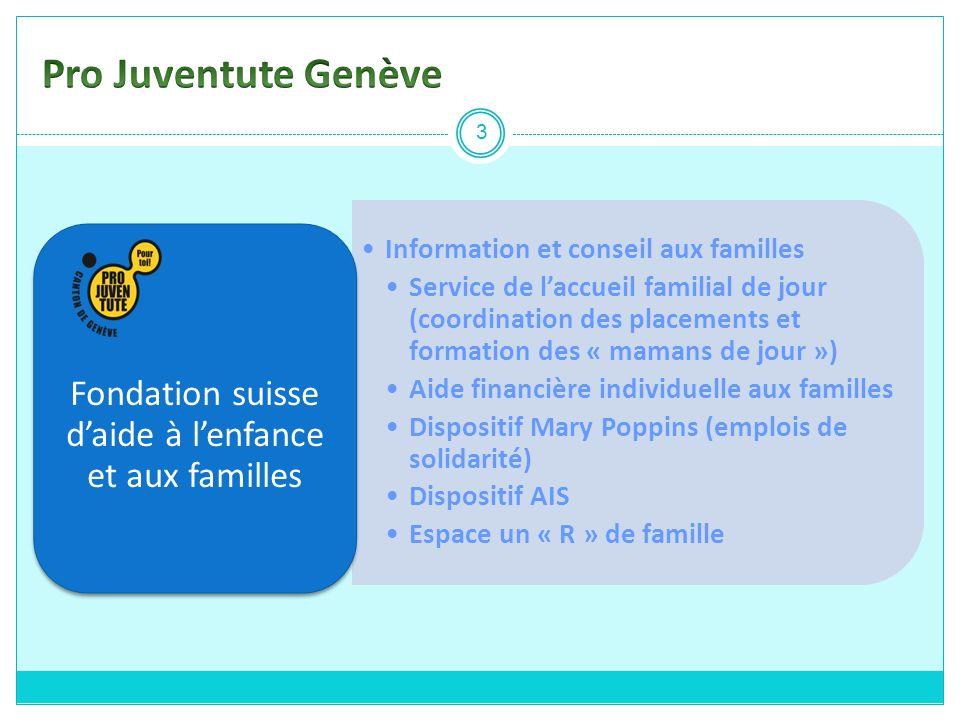 Information et conseil aux familles Service de laccueil familial de jour (coordination des placements et formation des « mamans de jour ») Aide financ