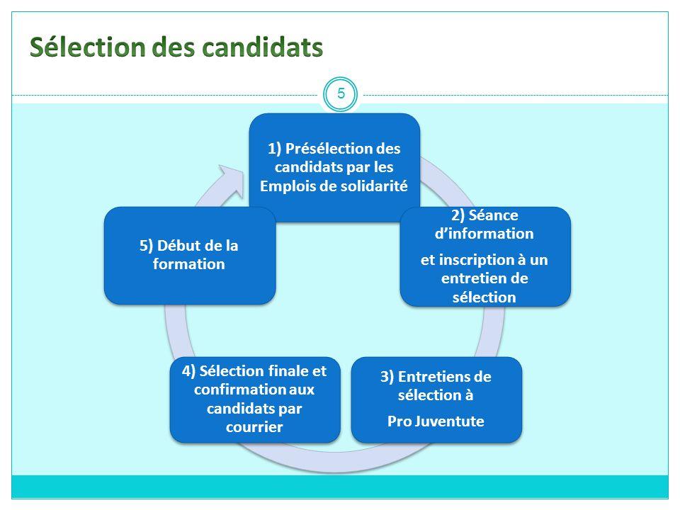 1) Présélection des candidats par les Emplois de solidarité 2) Séance dinformation et inscription à un entretien de sélection 3) Entretiens de sélecti
