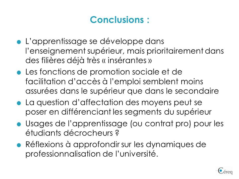 Conclusions : Lapprentissage se développe dans lenseignement supérieur, mais prioritairement dans des filières déjà très « insérantes » Les fonctions