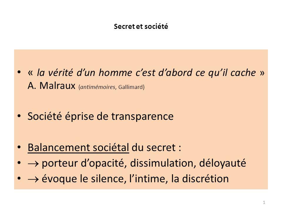 Secret et société « la vérité dun homme cest dabord ce quil cache » A. Malraux (antimémoires, Gallimard) Société éprise de transparence Balancement so