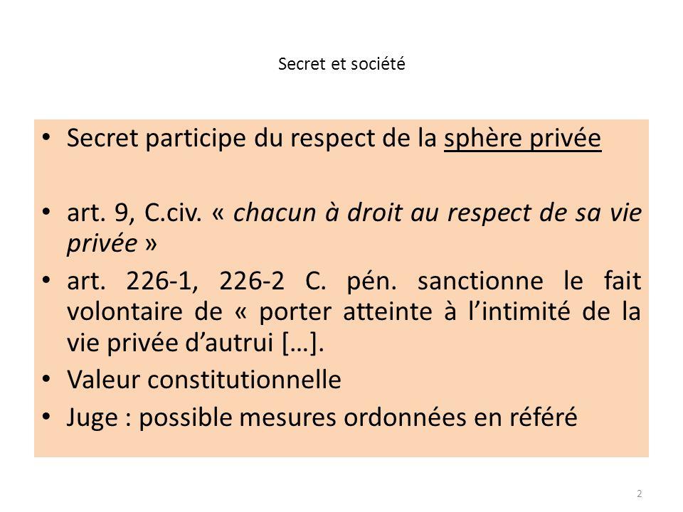 Secret et société Secret participe du respect de la sphère privée art.