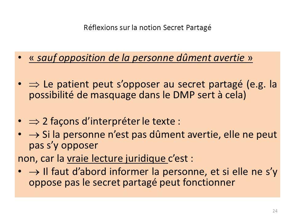Réflexions sur la notion Secret Partagé « sauf opposition de la personne dûment avertie » Le patient peut sopposer au secret partagé (e.g. la possibil